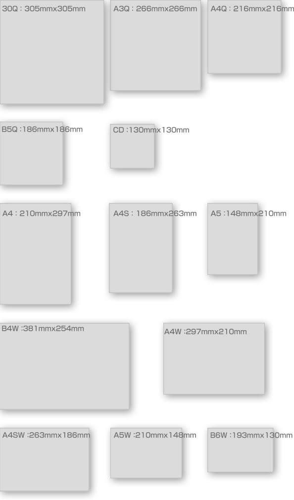 写真集サイズ表