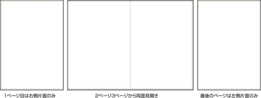 ページファイルの構成